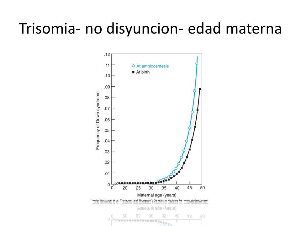 Trisomia- no disyuncion- edad materna