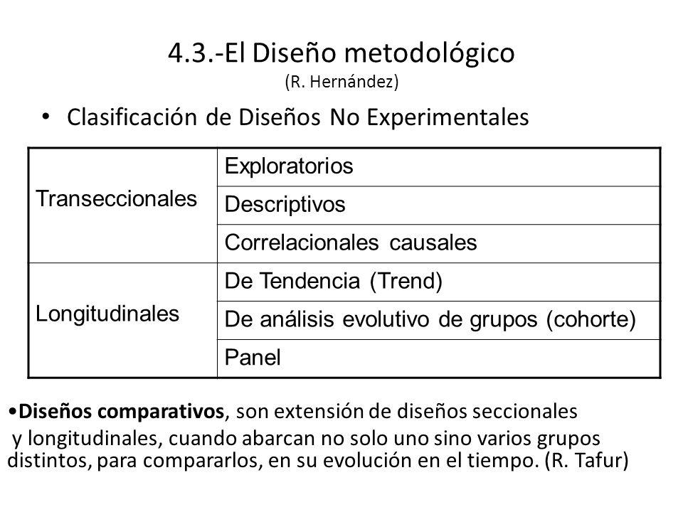 4.3.-El Diseño metodológico (R. Hernández)