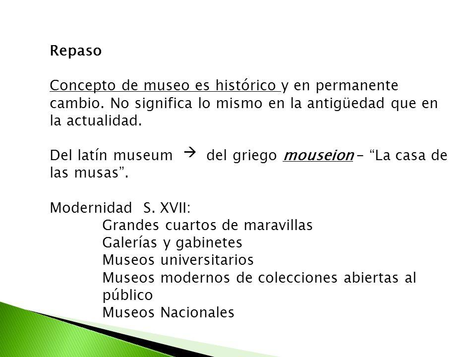 Repaso Concepto de museo es histórico y en permanente cambio