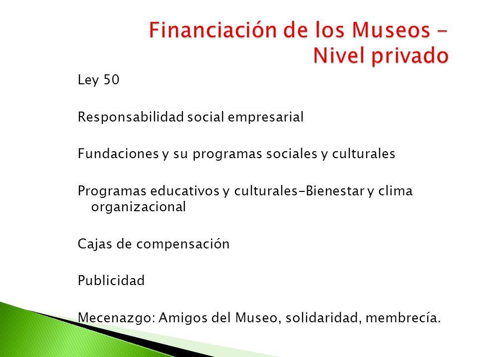 Financiación de los Museos - Nivel privado
