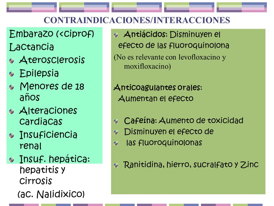 CONTRAINDICACIONES/INTERACCIONES