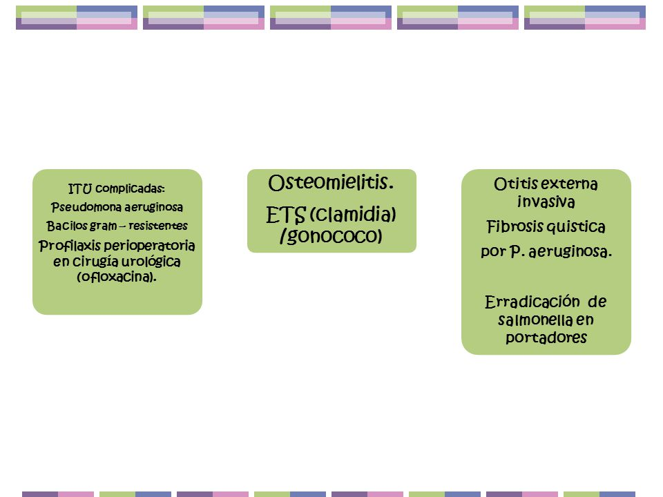 Osteomielitis. ETS (clamidia) /gonococo)