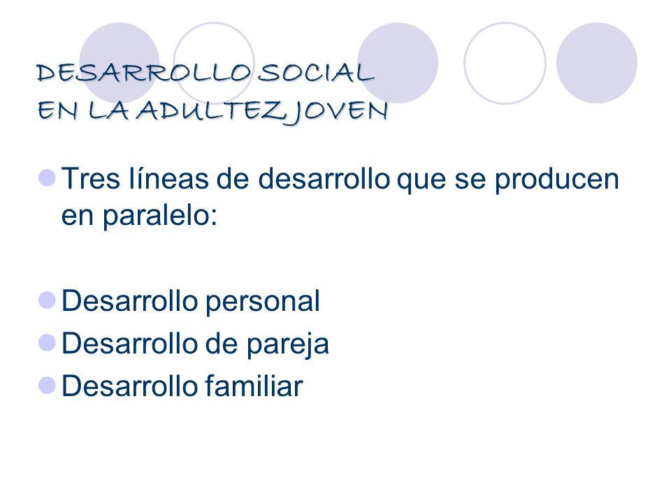DESARROLLO SOCIAL EN LA ADULTEZ JOVEN