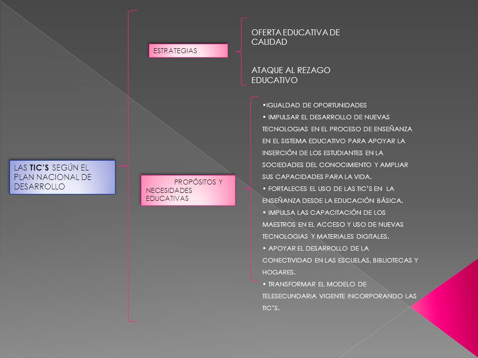 OFERTA EDUCATIVA DE CALIDAD