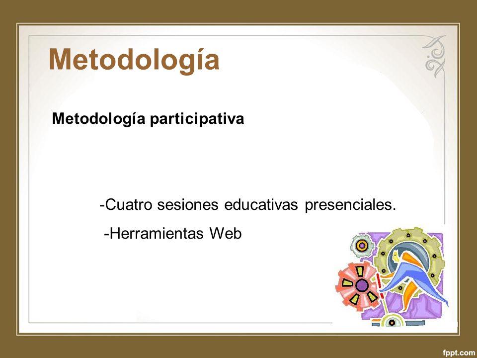 Metodología Metodología participativa