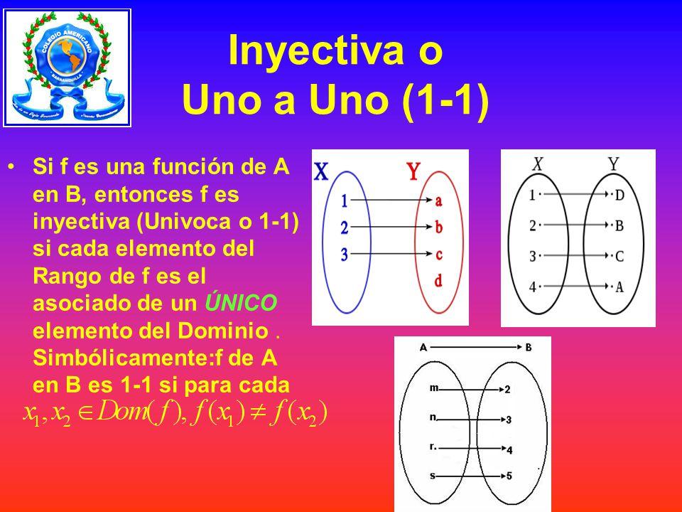 Inyectiva o Uno a Uno (1-1)
