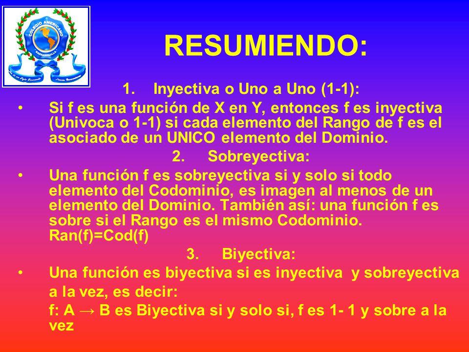 Inyectiva o Uno a Uno (1-1):