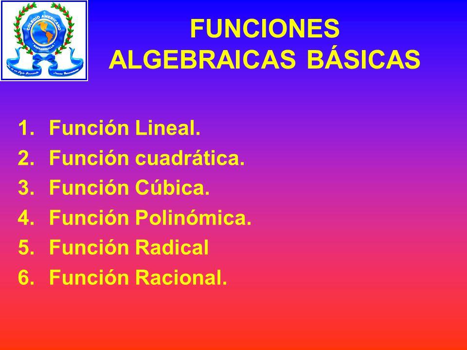 FUNCIONES ALGEBRAICAS BÁSICAS
