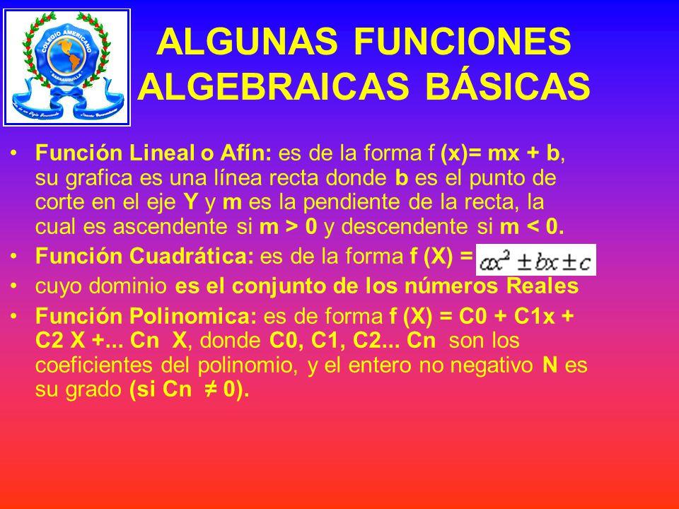 ALGUNAS FUNCIONES ALGEBRAICAS BÁSICAS