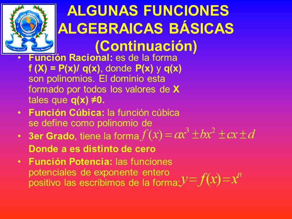 ALGUNAS FUNCIONES ALGEBRAICAS BÁSICAS (Continuación)