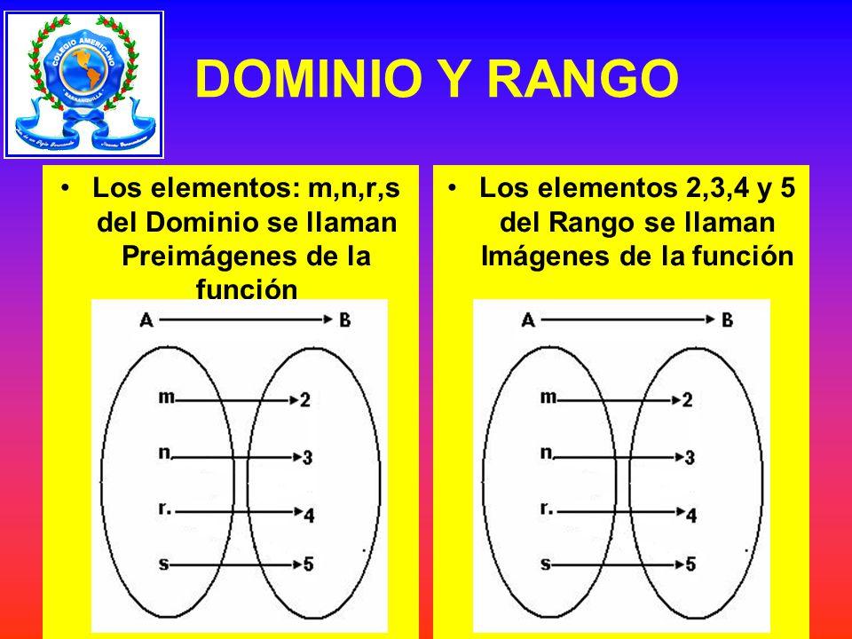 DOMINIO Y RANGO Los elementos: m,n,r,s del Dominio se llaman Preimágenes de la función.