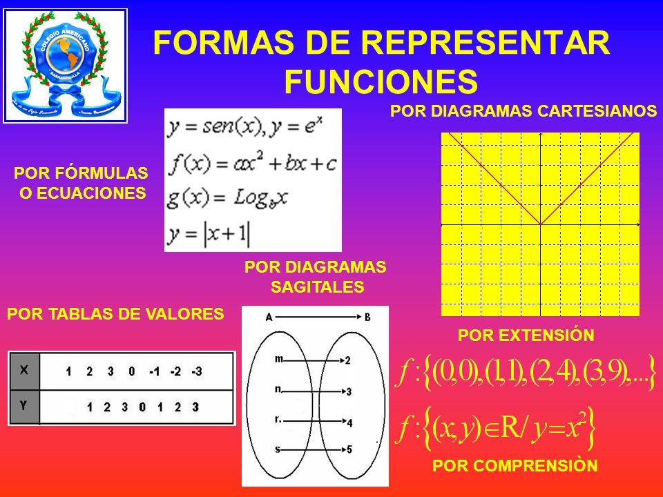FORMAS DE REPRESENTAR FUNCIONES
