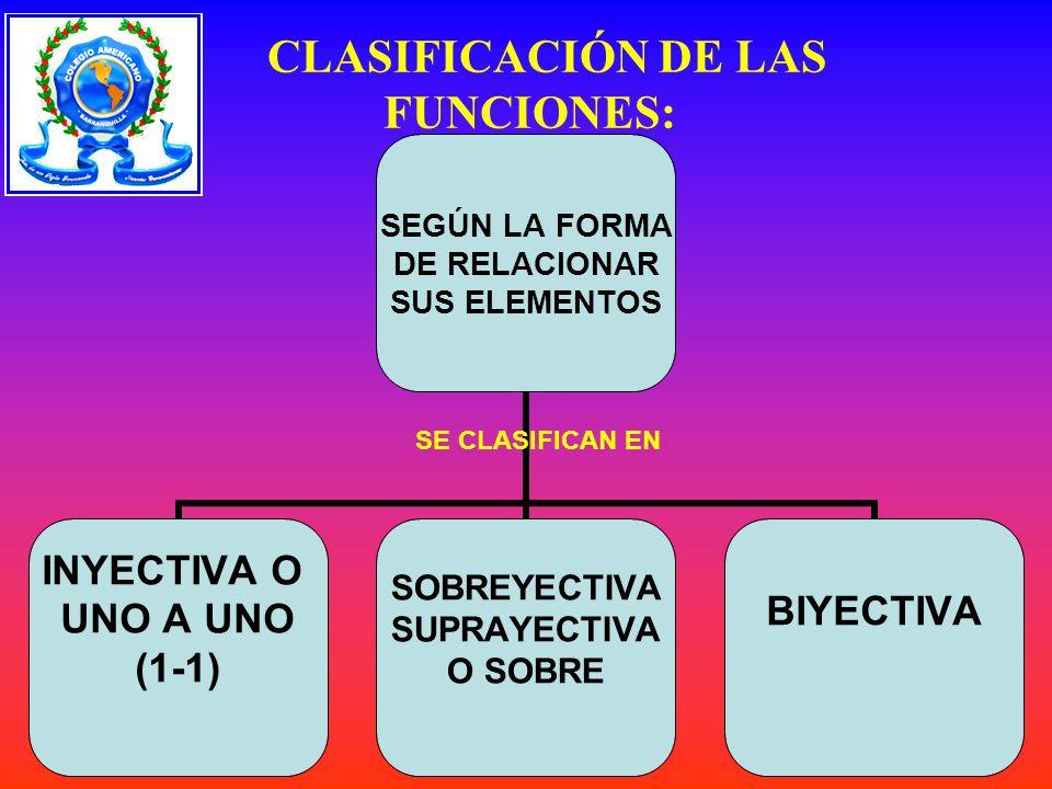 CLASIFICACIÓN DE LAS FUNCIONES: