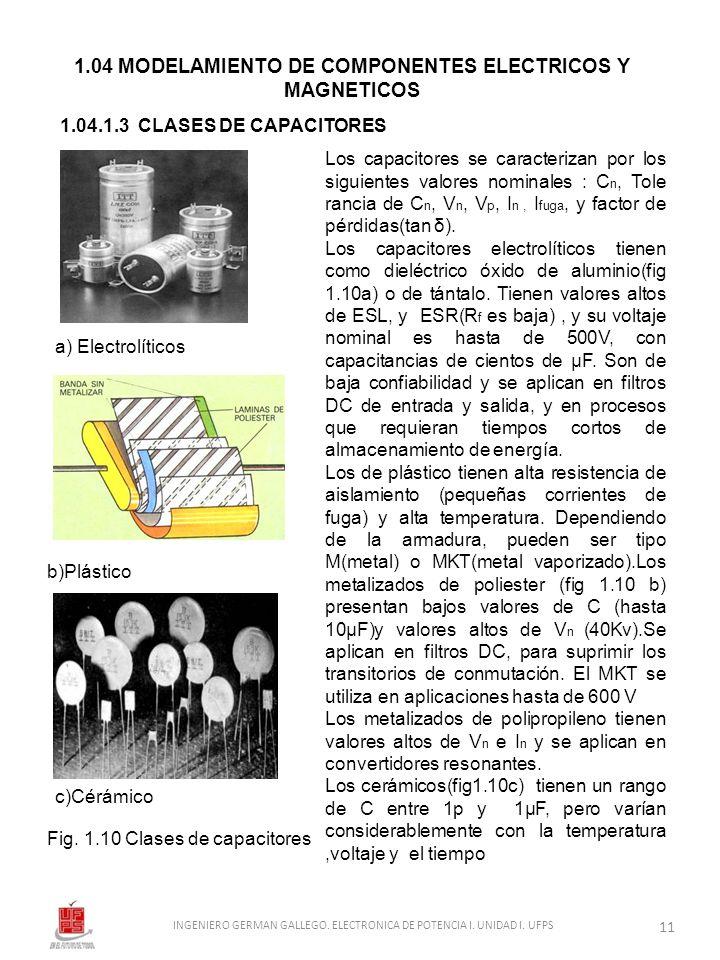 1.04 MODELAMIENTO DE COMPONENTES ELECTRICOS Y MAGNETICOS