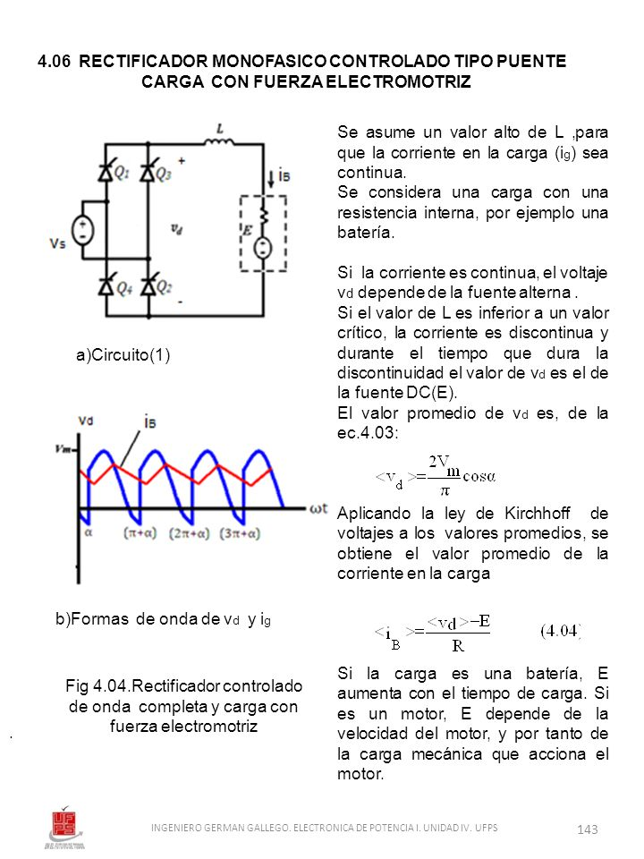 4.06 RECTIFICADOR MONOFASICO CONTROLADO TIPO PUENTE