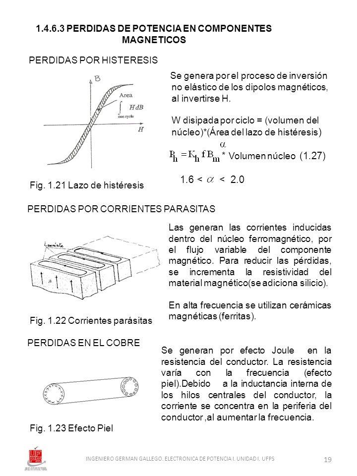 1.4.6.3 PERDIDAS DE POTENCIA EN COMPONENTES MAGNETICOS