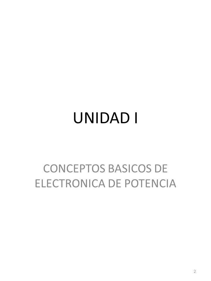 CONCEPTOS BASICOS DE ELECTRONICA DE POTENCIA