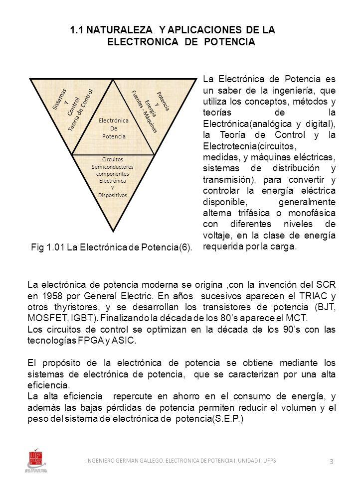 1.1 NATURALEZA Y APLICACIONES DE LA ELECTRONICA DE POTENCIA
