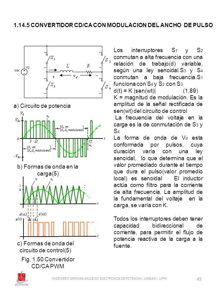 1.14.5 CONVERTIDOR CD/CA CON MODULACION DEL ANCHO DE PULSO