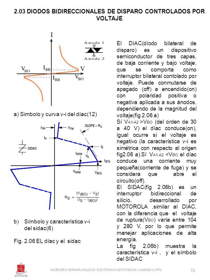 2.03 DIODOS BIDIRECCIONALES DE DISPARO CONTROLADOS POR VOLTAJE