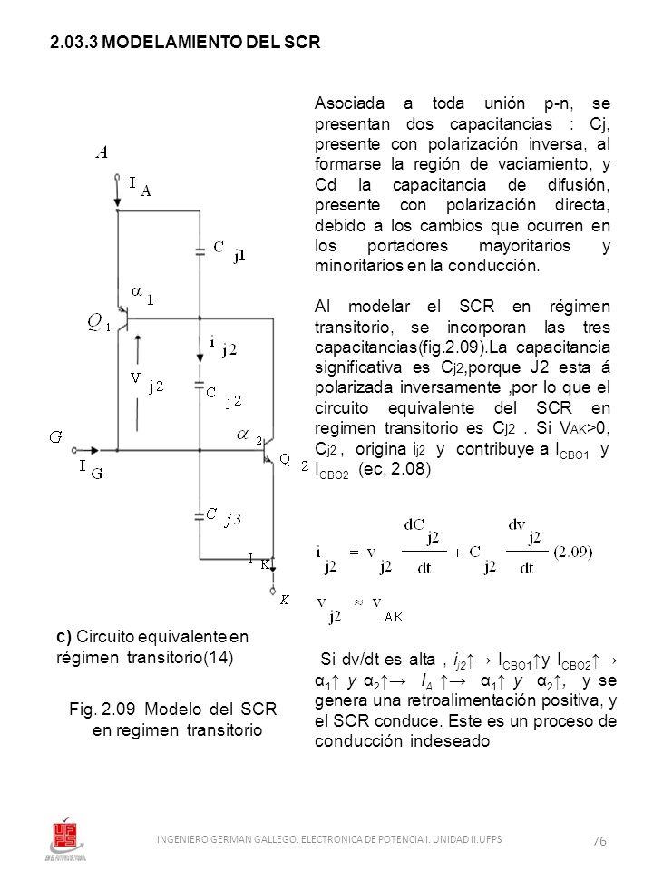 2.03.3 MODELAMIENTO DEL SCR