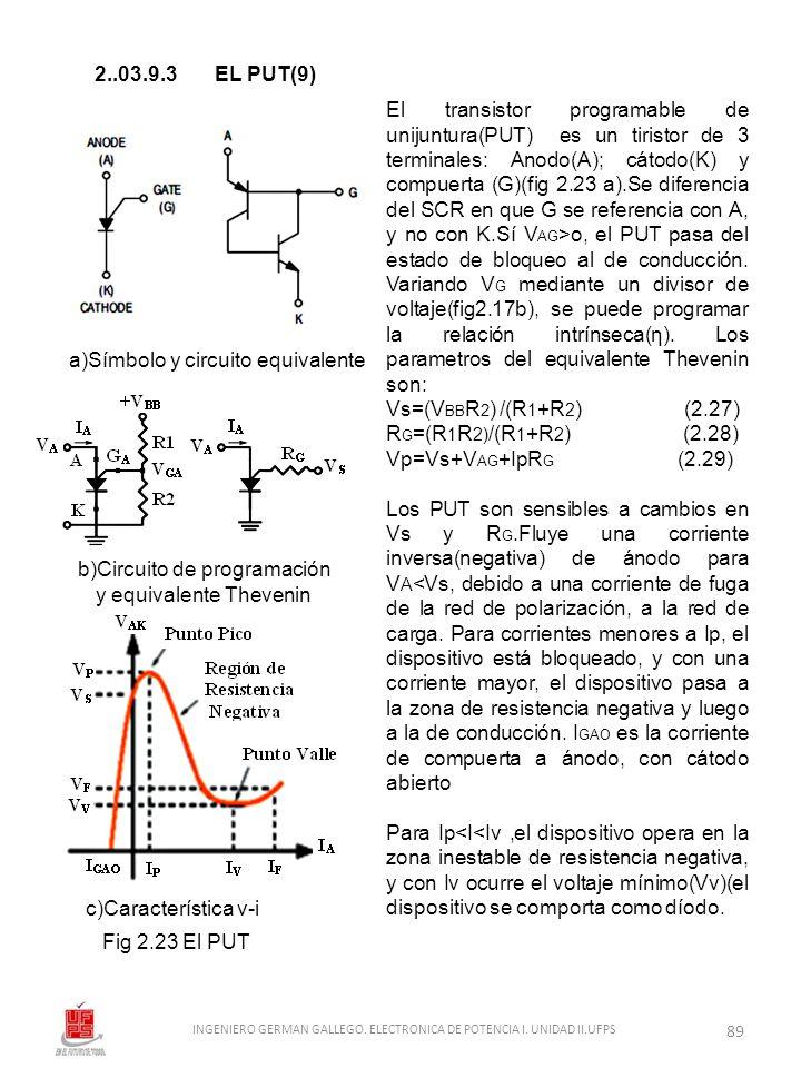a)Símbolo y circuito equivalente