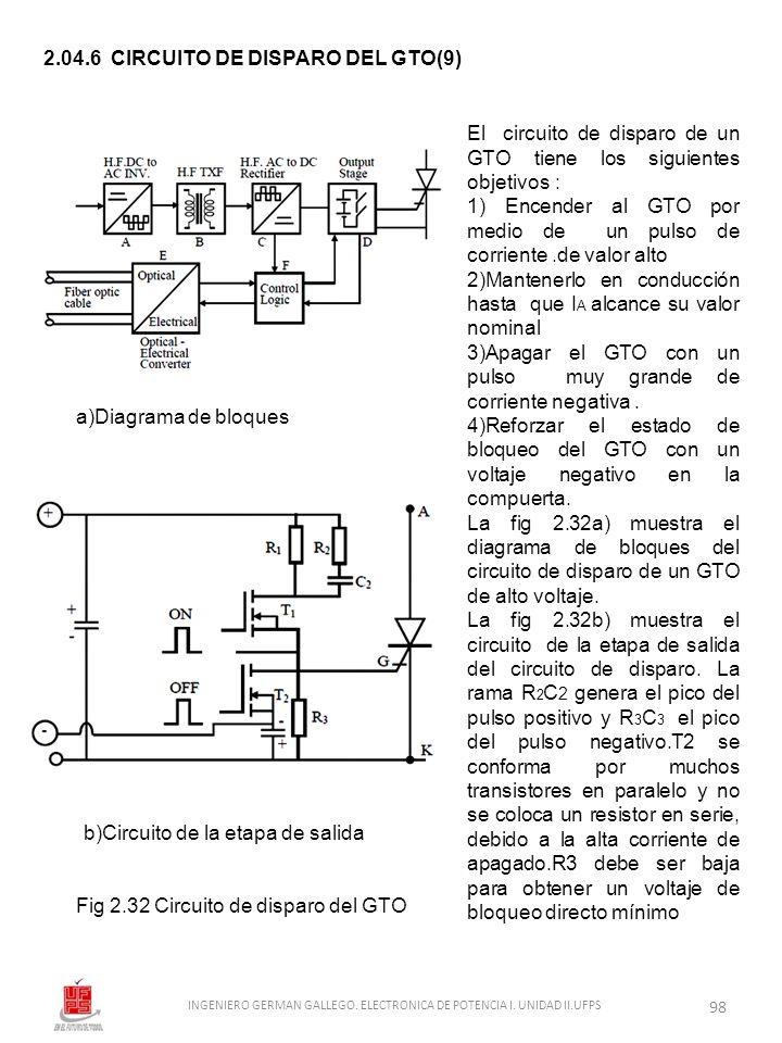 INGENIERO GERMAN GALLEGO. ELECTRONICA DE POTENCIA I. UNIDAD II.UFPS