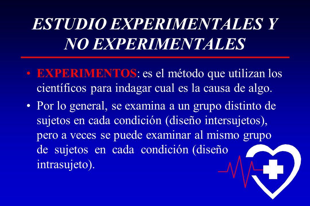 ESTUDIO EXPERIMENTALES Y NO EXPERIMENTALES