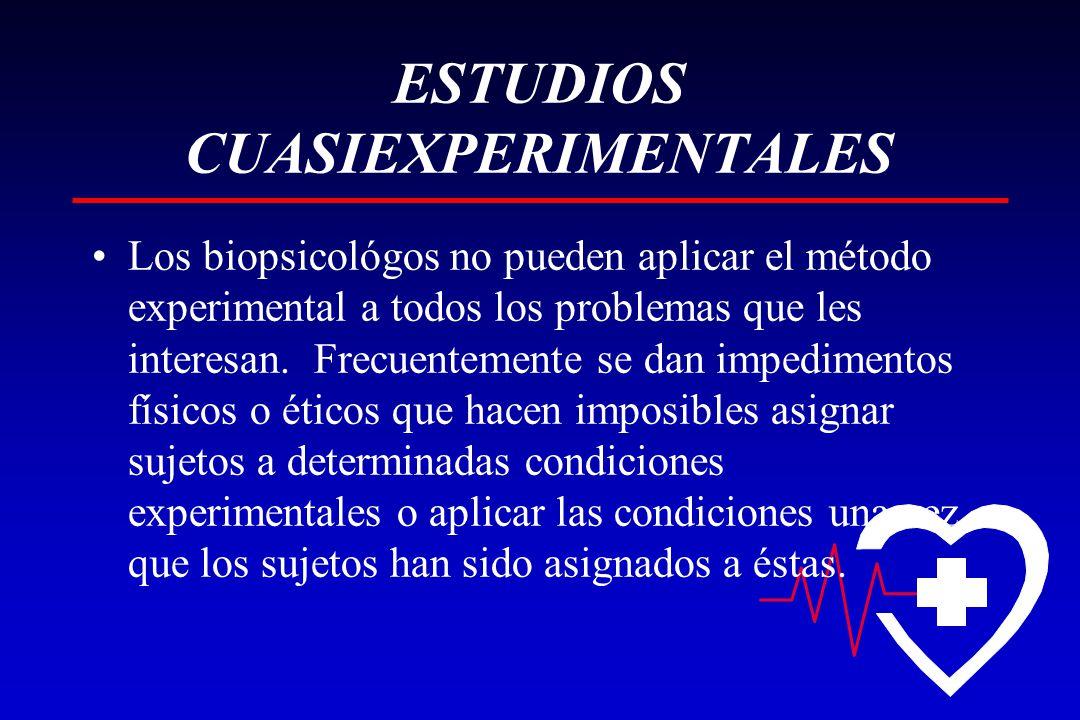 ESTUDIOS CUASIEXPERIMENTALES