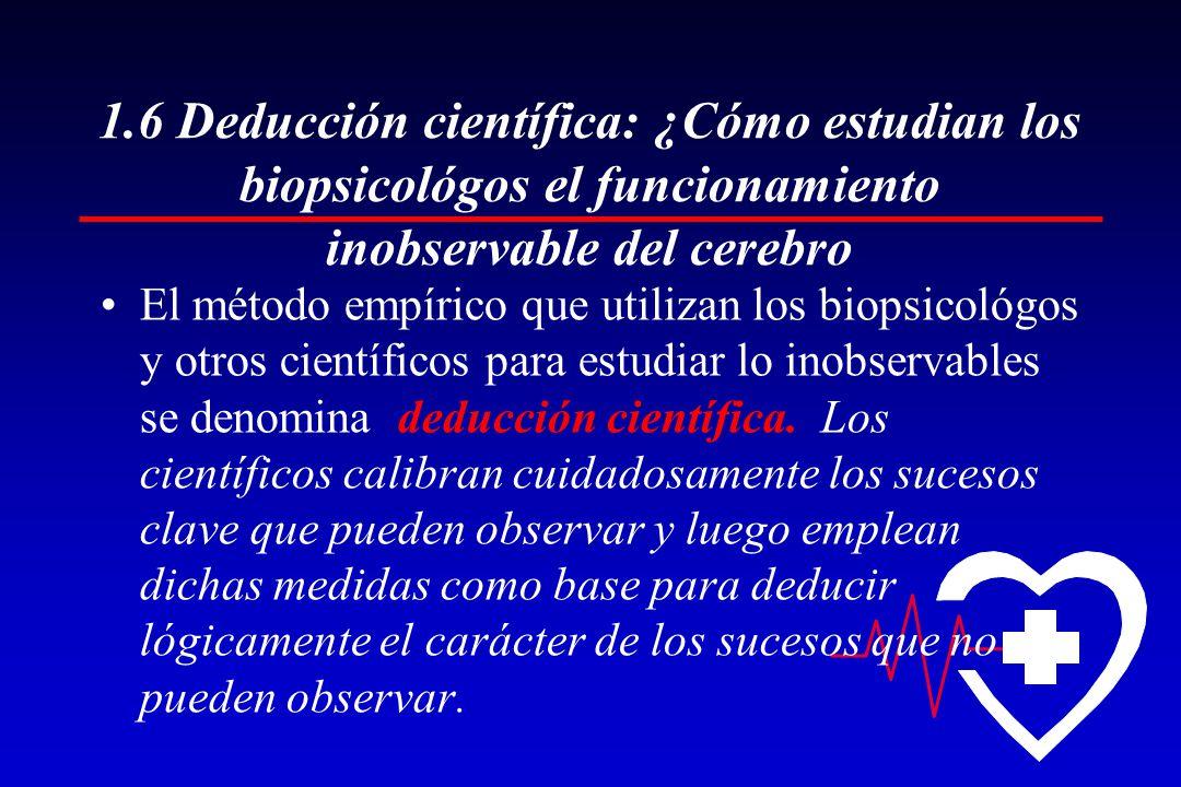 1.6 Deducción científica: ¿Cómo estudian los biopsicológos el funcionamiento inobservable del cerebro