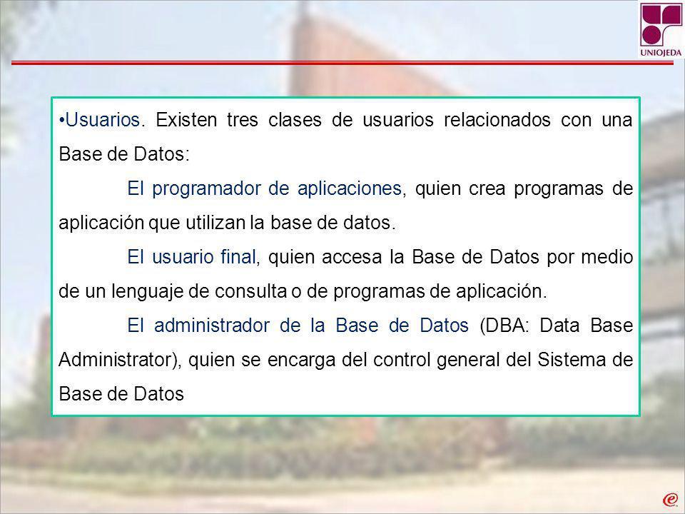 Usuarios. Existen tres clases de usuarios relacionados con una Base de Datos: