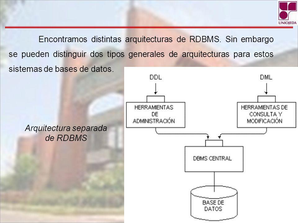 Arquitectura separada