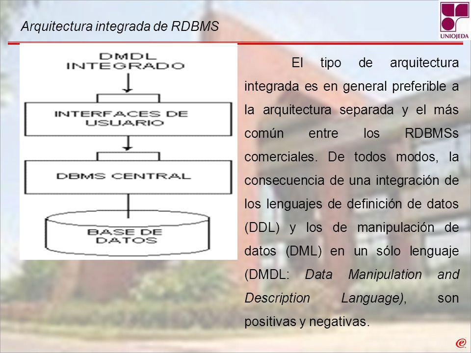 Arquitectura integrada de RDBMS