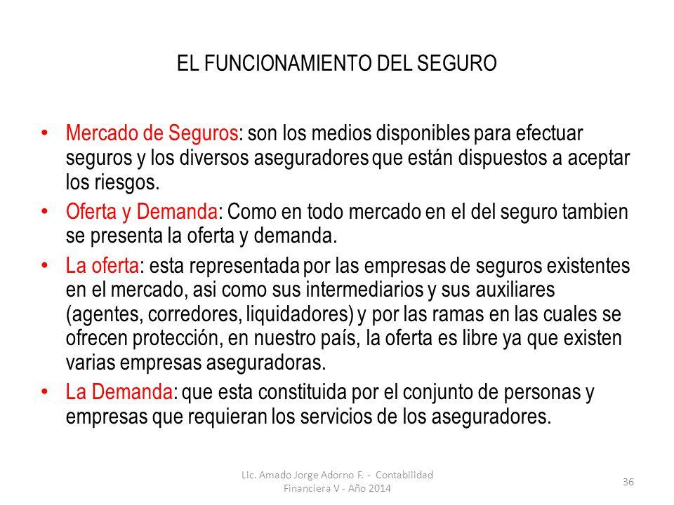 EL FUNCIONAMIENTO DEL SEGURO