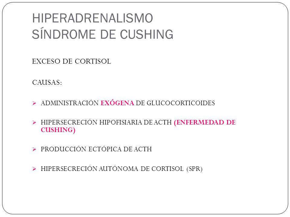 HIPERADRENALISMO SÍNDROME DE CUSHING