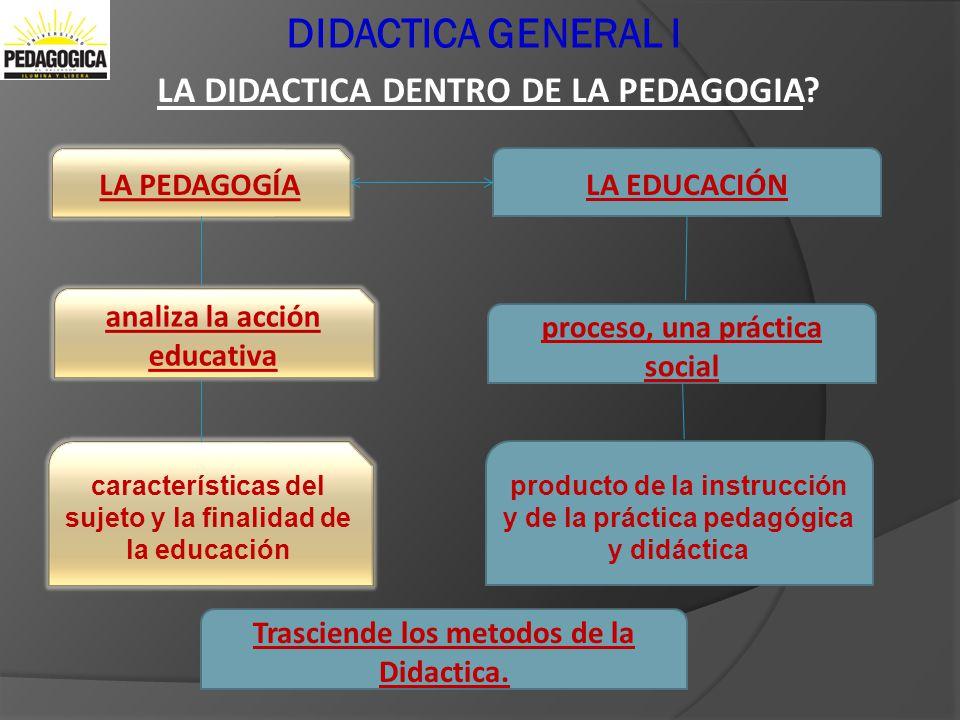 DIDACTICA GENERAL I LA DIDACTICA DENTRO DE LA PEDAGOGIA LA PEDAGOGÍA