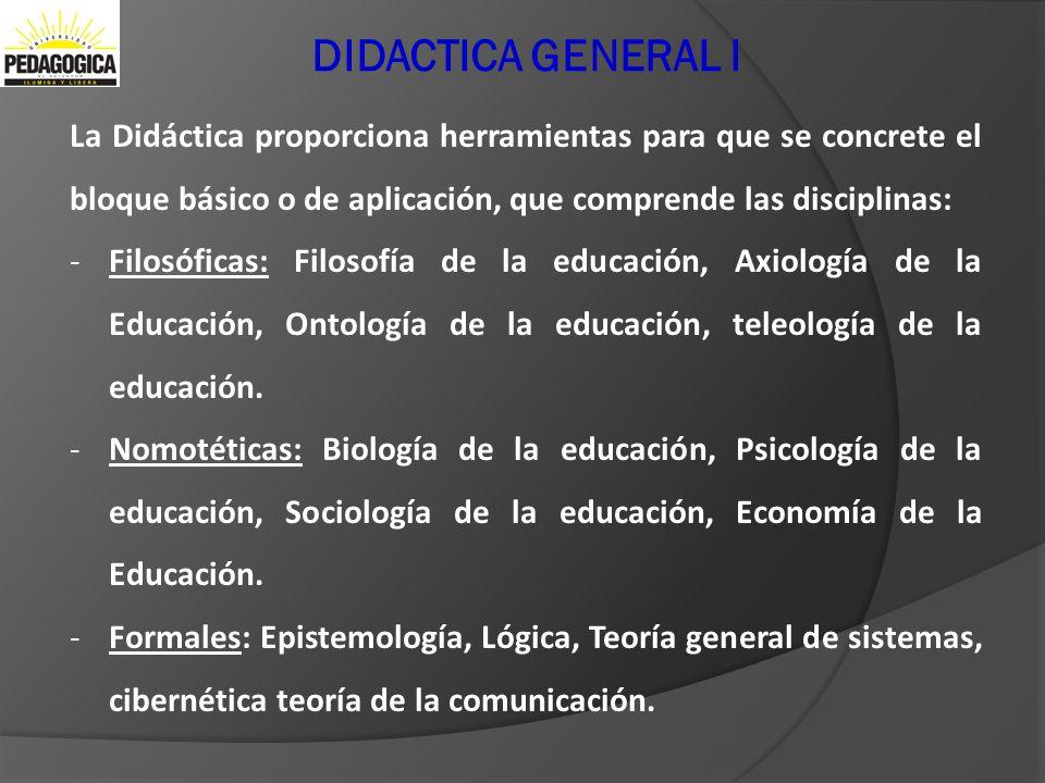Didactica General I DIDACTICA GENERAL I.