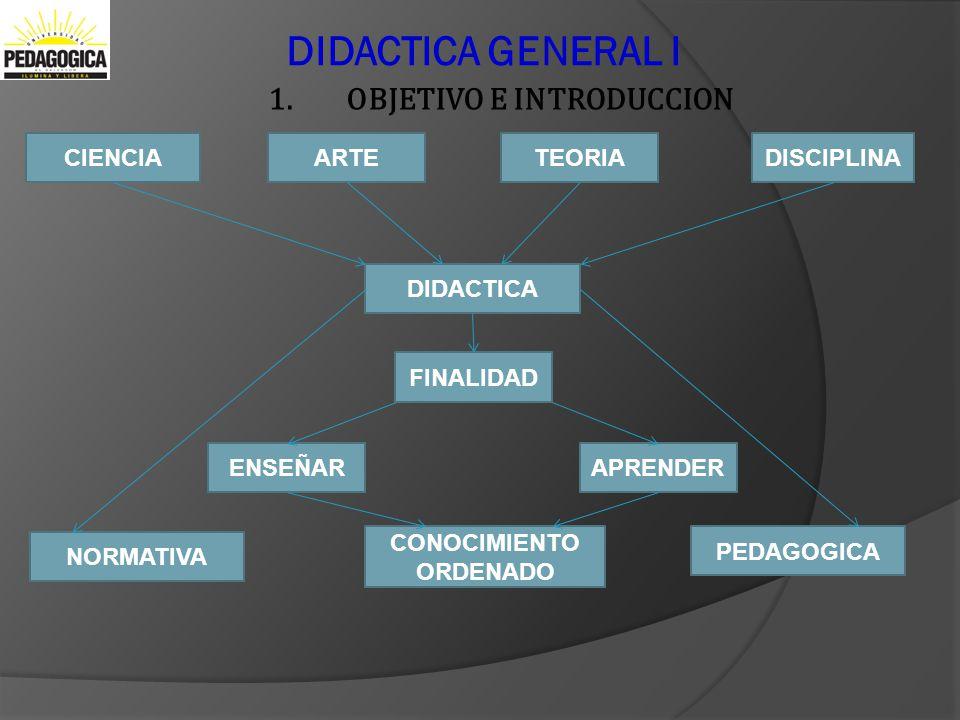 OBJETIVO E INTRODUCCION CONOCIMIENTO ORDENADO