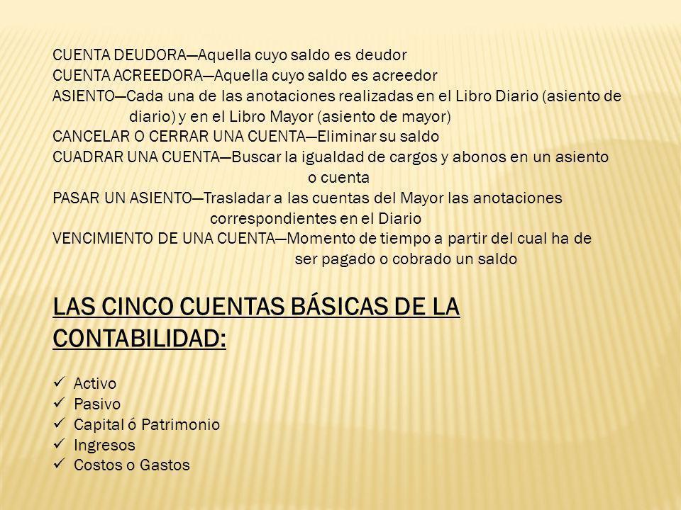 LAS CINCO CUENTAS BÁSICAS DE LA CONTABILIDAD: