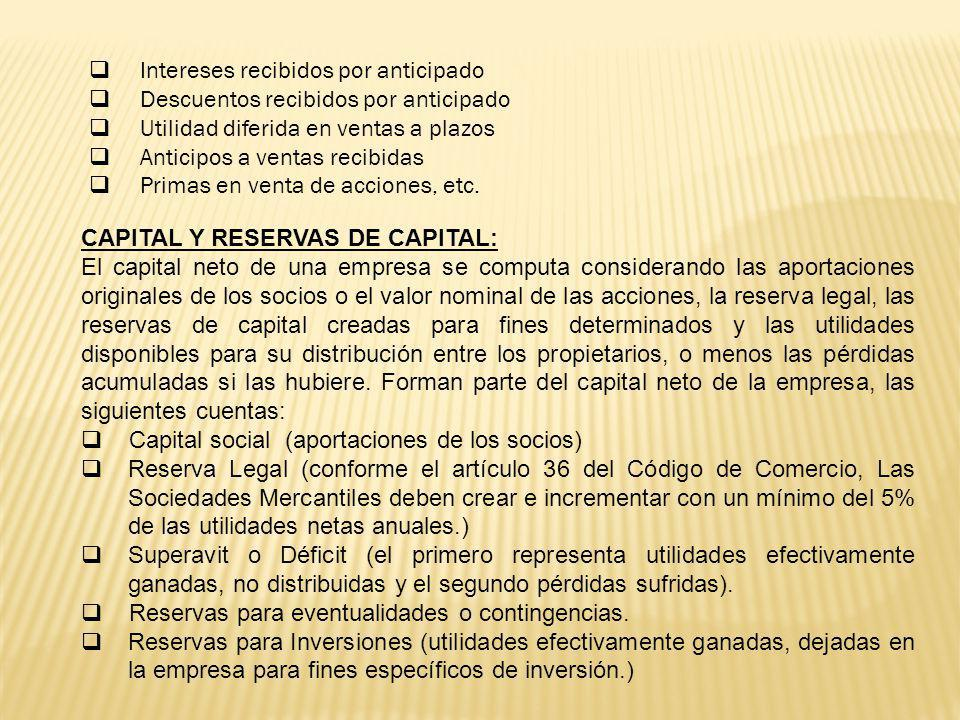 Intereses recibidos por anticipado