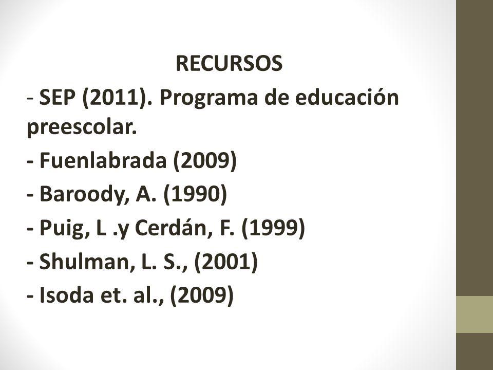 RECURSOS - SEP (2011). Programa de educación preescolar. - Fuenlabrada (2009) - Baroody, A. (1990)