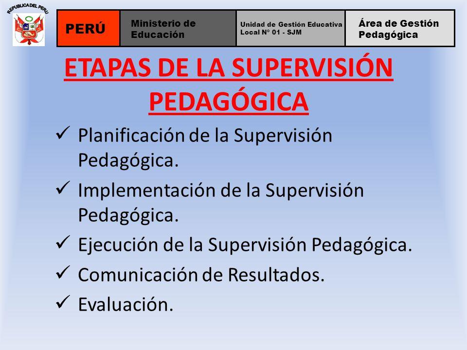 ETAPAS DE LA SUPERVISIÓN PEDAGÓGICA