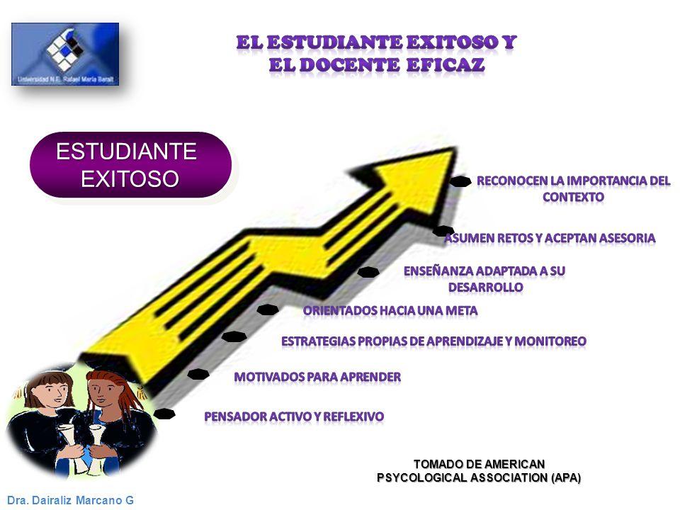 EL ESTUDIANTE EXITOSO Y EL DOCENTE EFICAZ