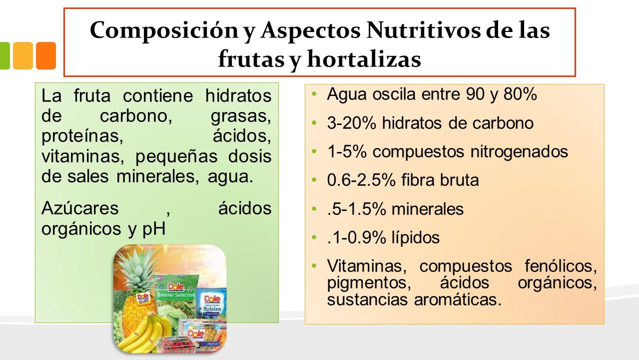 Composición y Aspectos Nutritivos de las frutas y hortalizas