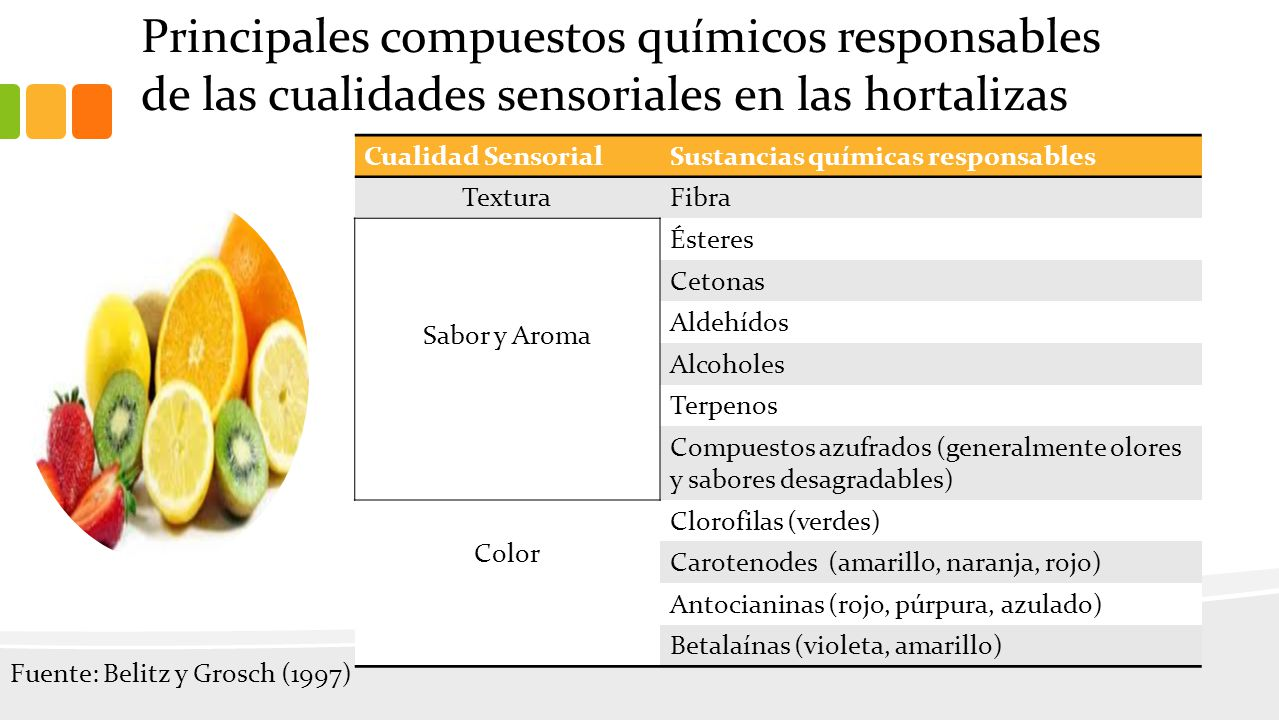 Principales compuestos químicos responsables de las cualidades sensoriales en las hortalizas