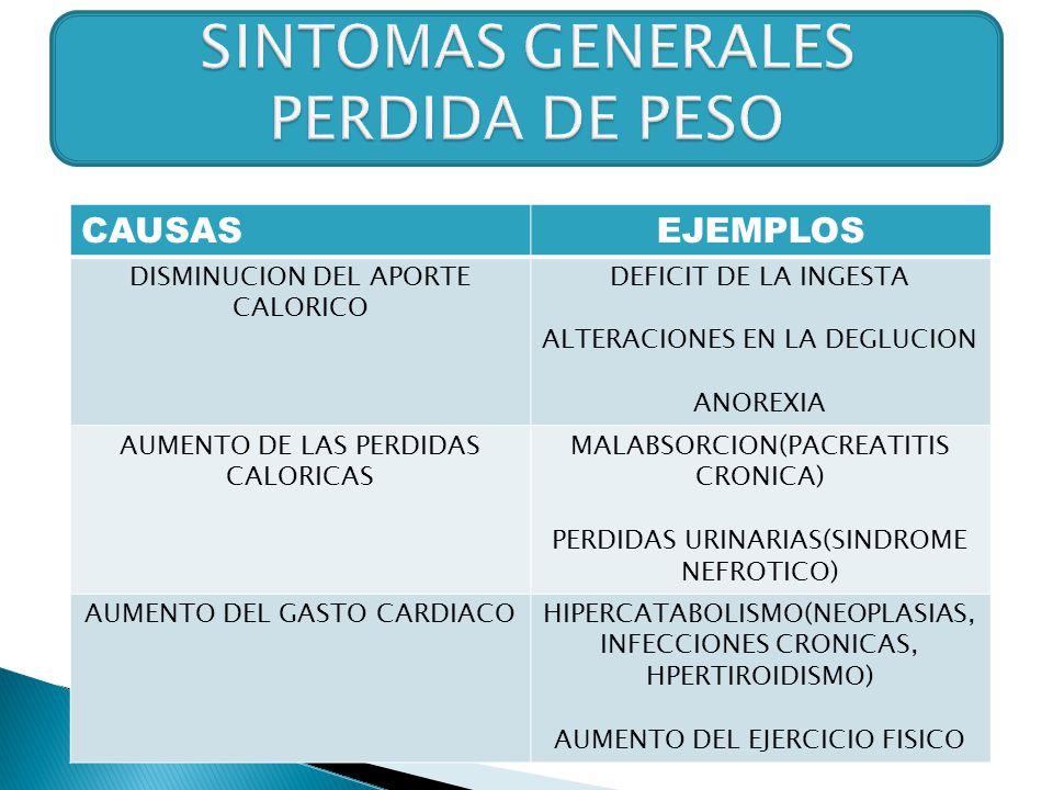 SINTOMAS GENERALES PERDIDA DE PESO