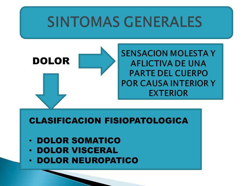 SINTOMAS GENERALES DOLOR