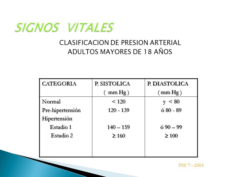SIGNOS VITALES CLASIFICACION DE PRESION ARTERIAL
