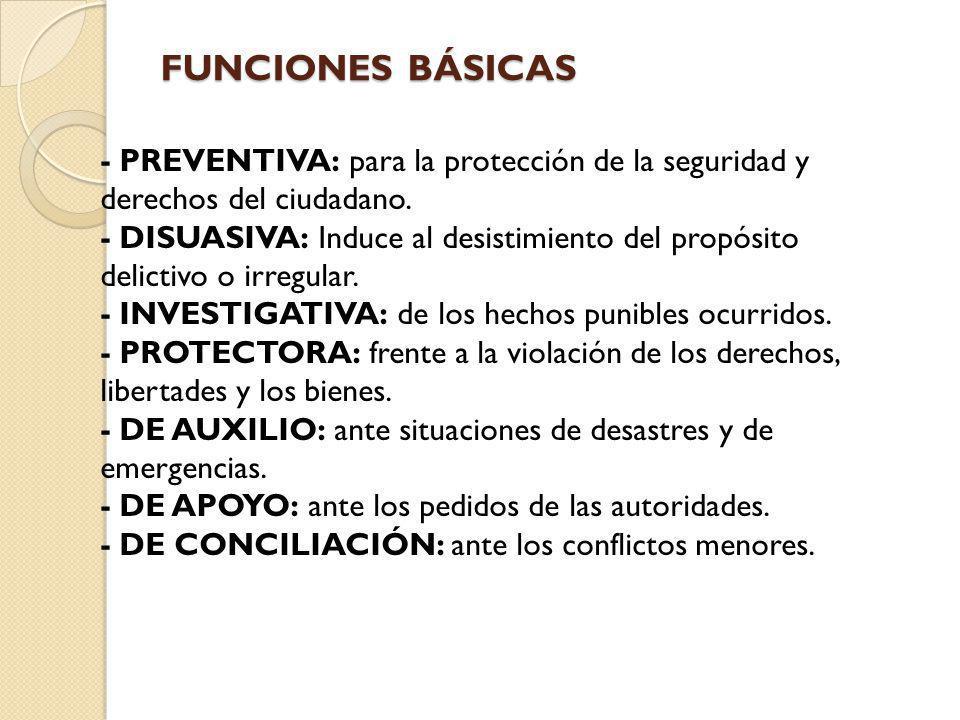 FUNCIONES BÁSICAS