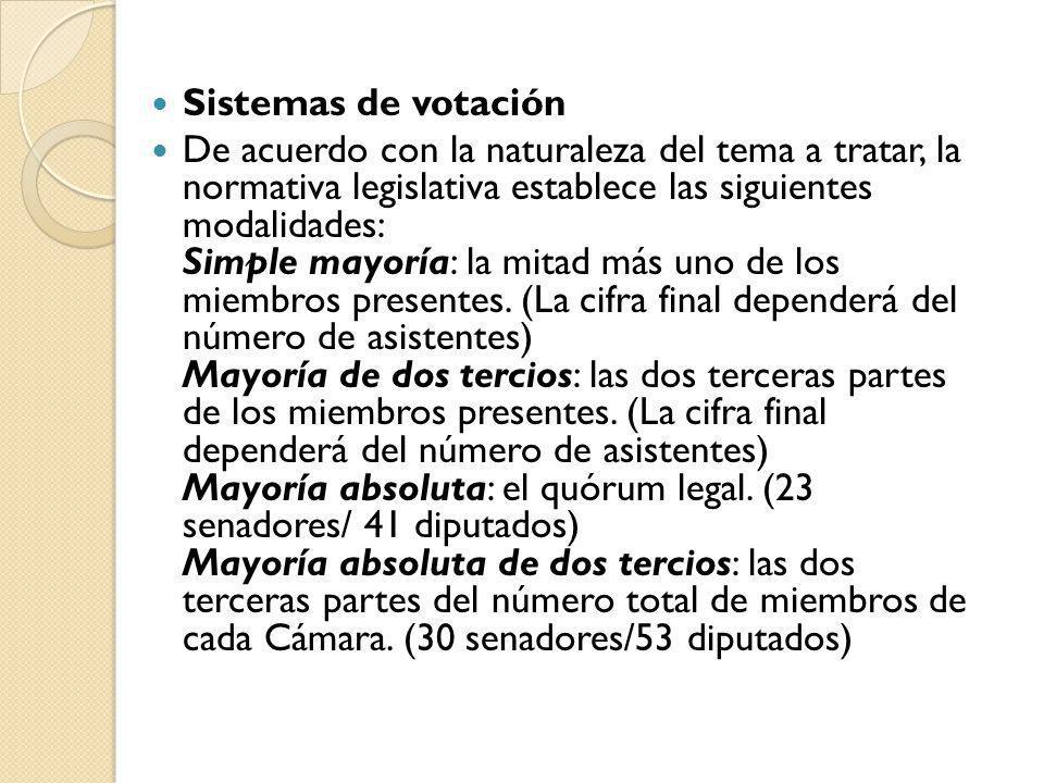 Sistemas de votación